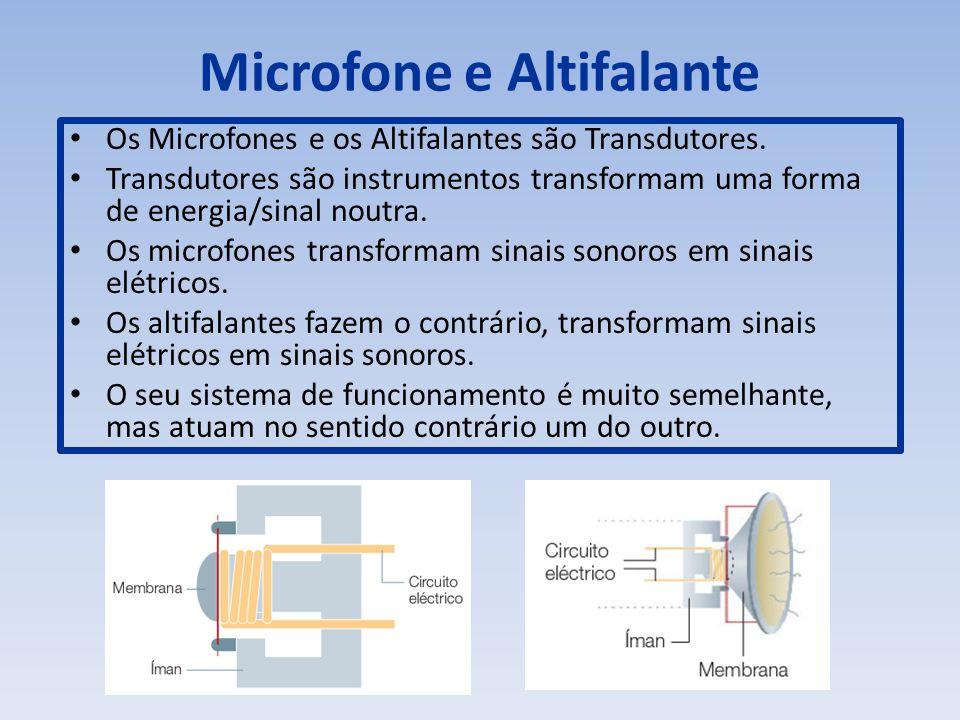 Microfone e Altifalante Os Microfones e os Altifalantes são Transdutores. Transdutores são instrumentos transformam uma forma de energia/sinal noutra.