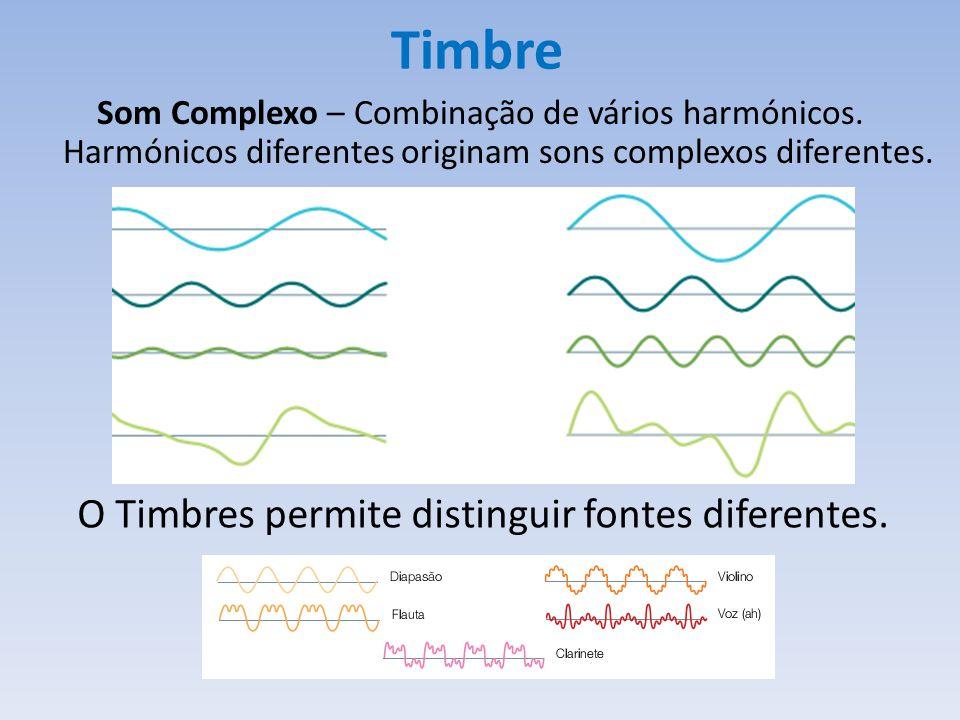 Timbre Som Complexo – Combinação de vários harmónicos. Harmónicos diferentes originam sons complexos diferentes. O Timbres permite distinguir fontes d