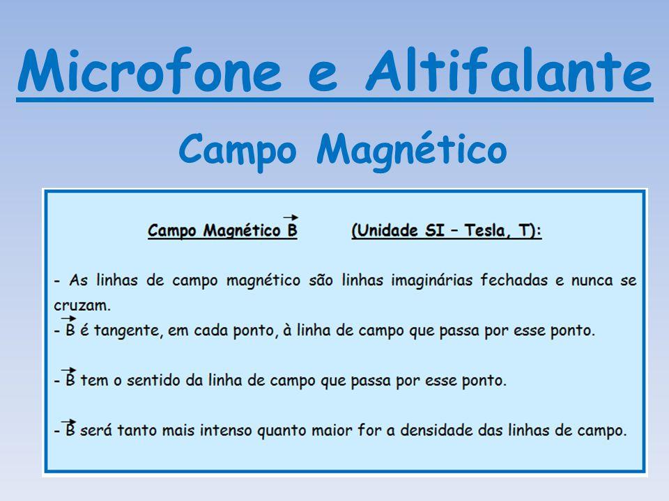 Microfone e Altifalante Campo Magnético