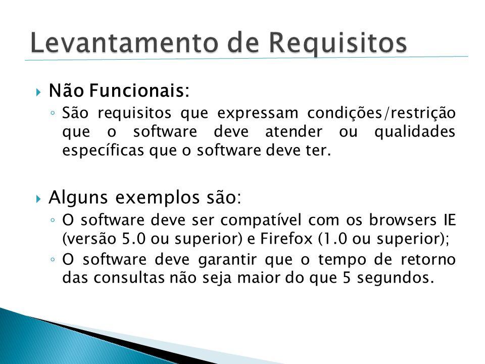  Não Funcionais: ◦ São requisitos que expressam condições/restrição que o software deve atender ou qualidades específicas que o software deve ter.