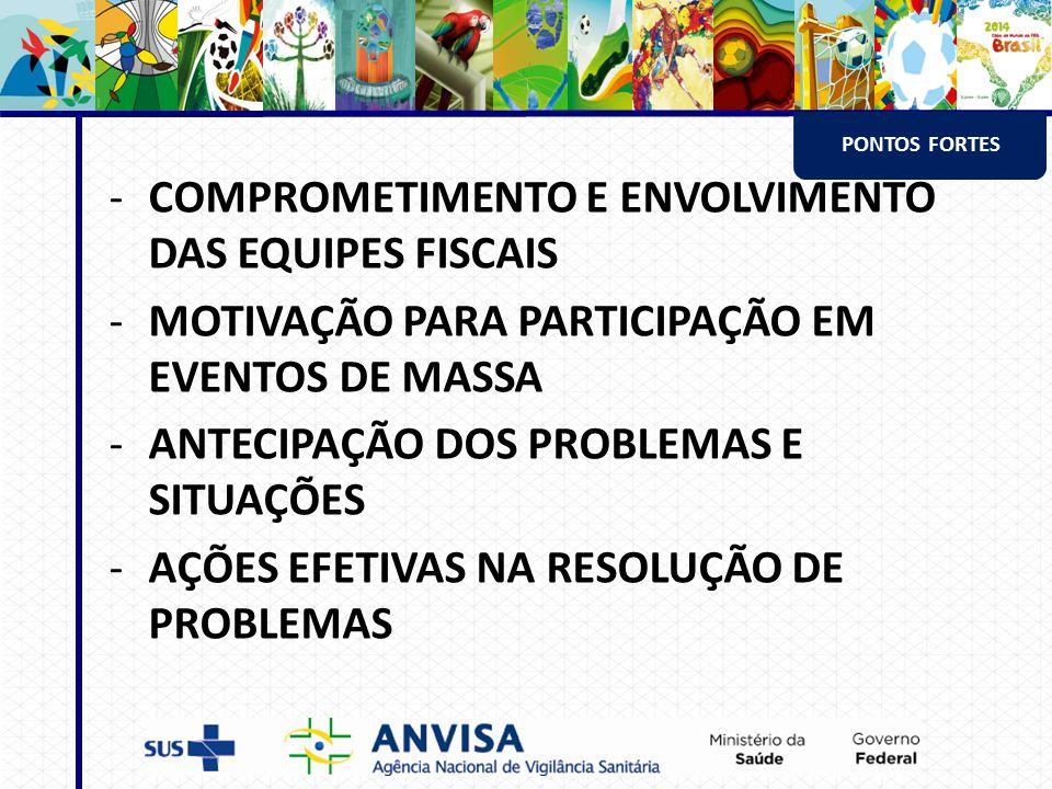 PONTOS FORTES -COMPROMETIMENTO E ENVOLVIMENTO DAS EQUIPES FISCAIS -MOTIVAÇÃO PARA PARTICIPAÇÃO EM EVENTOS DE MASSA -ANTECIPAÇÃO DOS PROBLEMAS E SITUAÇÕES -AÇÕES EFETIVAS NA RESOLUÇÃO DE PROBLEMAS