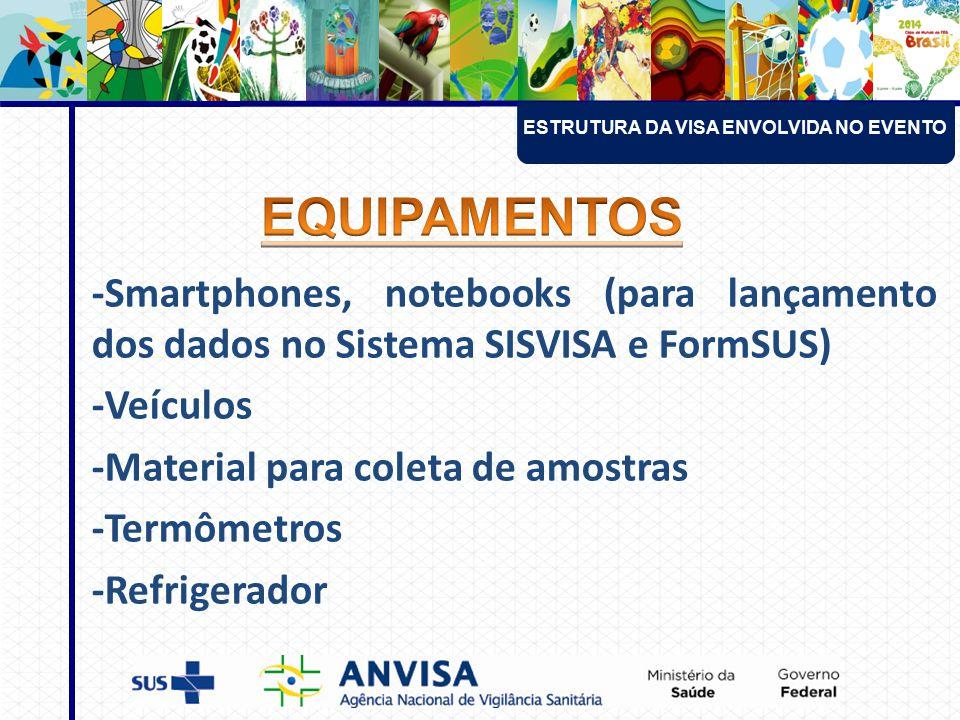 -Smartphones, notebooks (para lançamento dos dados no Sistema SISVISA e FormSUS) -Veículos -Material para coleta de amostras -Termômetros -Refrigerador ESTRUTURA DA VISA ENVOLVIDA NO EVENTO