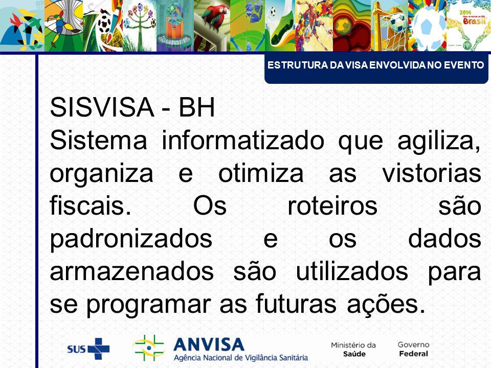 SISVISA - BH Sistema informatizado que agiliza, organiza e otimiza as vistorias fiscais.