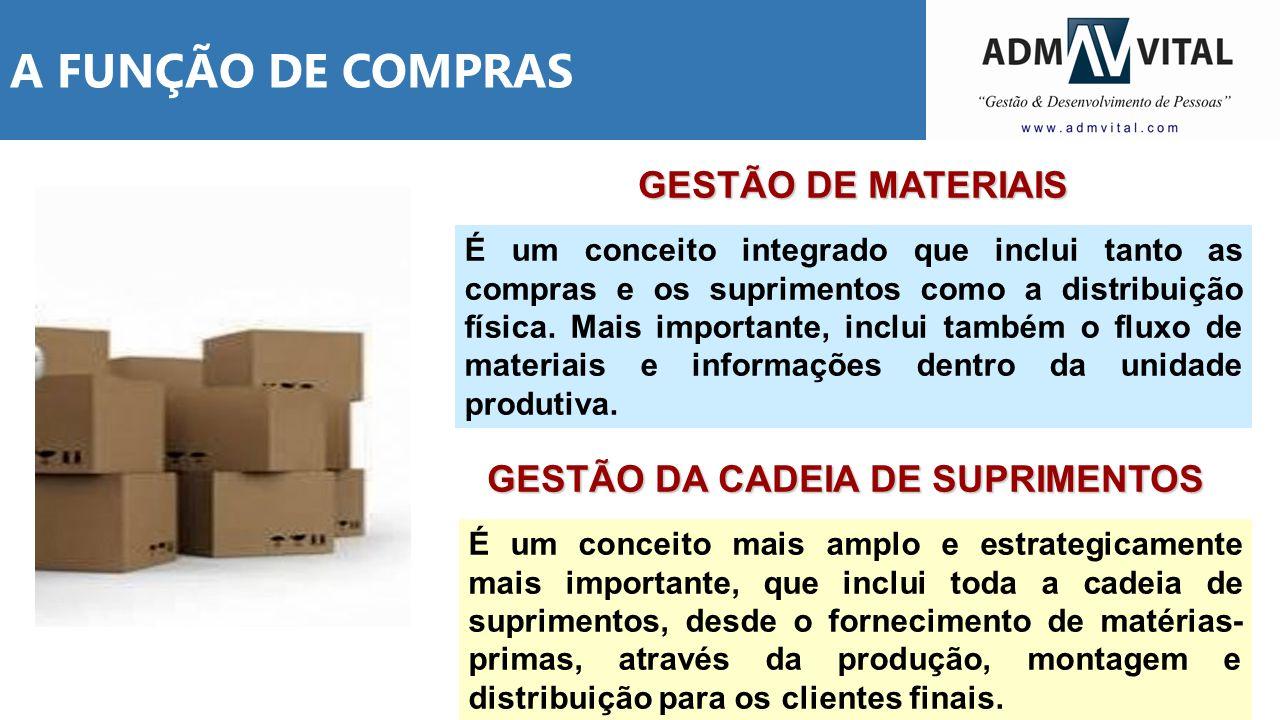 A FUNÇÃO DE COMPRAS GESTÃO DE MATERIAIS É um conceito integrado que inclui tanto as compras e os suprimentos como a distribuição física. Mais importan