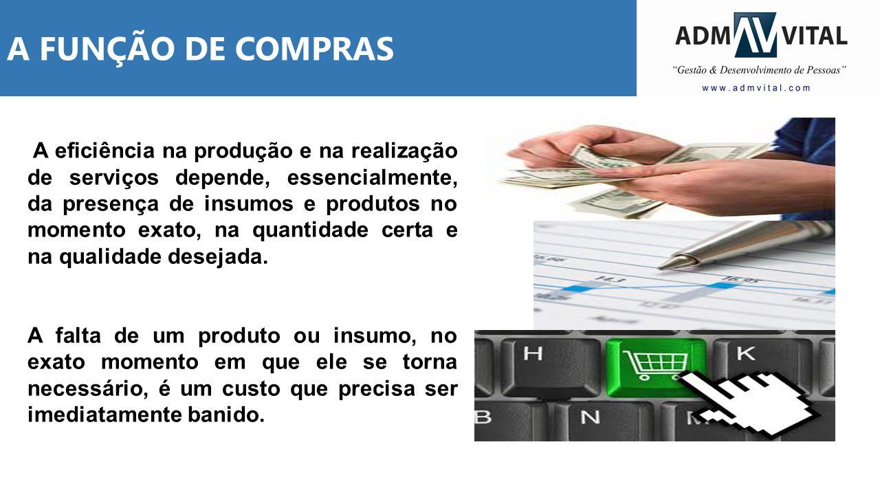 A FUNÇÃO DE COMPRAS A eficiência na produção e na realização de serviços depende, essencialmente, da presença de insumos e produtos no momento exato,