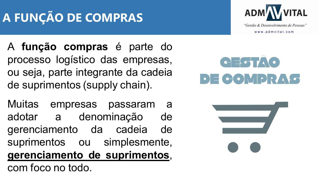 A FUNÇÃO DE COMPRAS A função compras é parte do processo logístico das empresas, ou seja, parte integrante da cadeia de suprimentos (supply chain). Mu