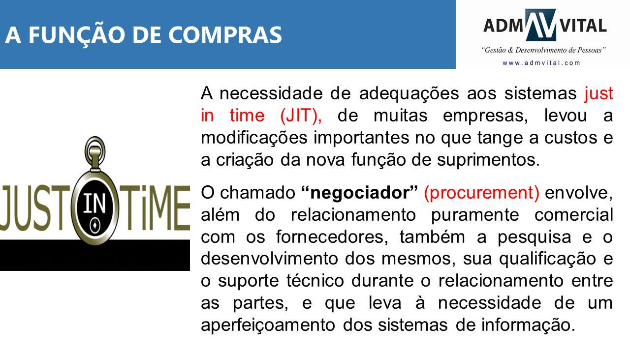 A necessidade de adequações aos sistemas just in time (JIT), de muitas empresas, levou a modificações importantes no que tange a custos e a criação da