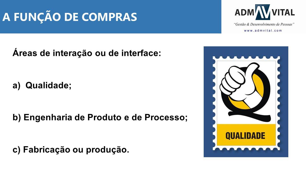 Áreas de interação ou de interface: a)Qualidade; b) Engenharia de Produto e de Processo; c) Fabricação ou produção. A FUNÇÃO DE COMPRAS