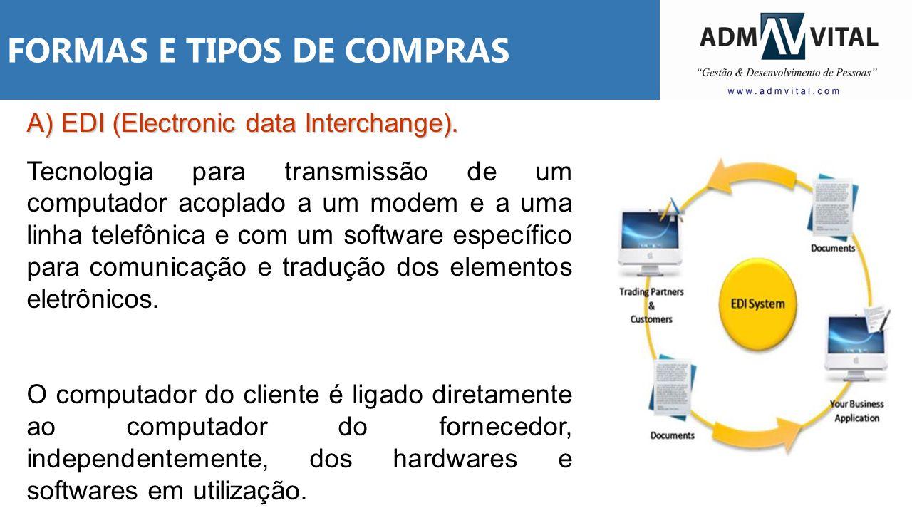 A) EDI (Electronic data Interchange). Tecnologia para transmissão de um computador acoplado a um modem e a uma linha telefônica e com um software espe