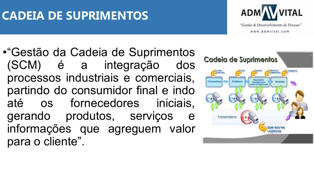 """""""Gestão da Cadeia de Suprimentos (SCM) é a integração dos processos industriais e comerciais, partindo do consumidor final e indo até os fornecedores"""
