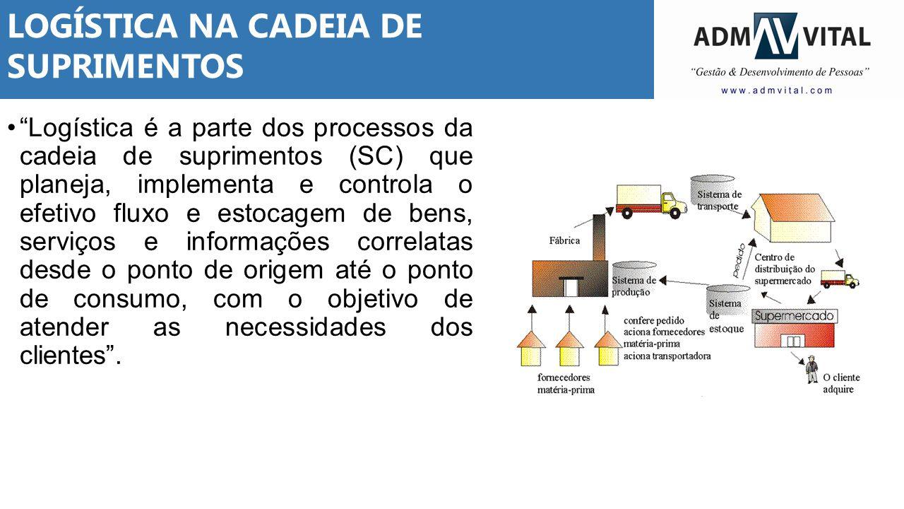 """""""Logística é a parte dos processos da cadeia de suprimentos (SC) que planeja, implementa e controla o efetivo fluxo e estocagem de bens, serviços e in"""