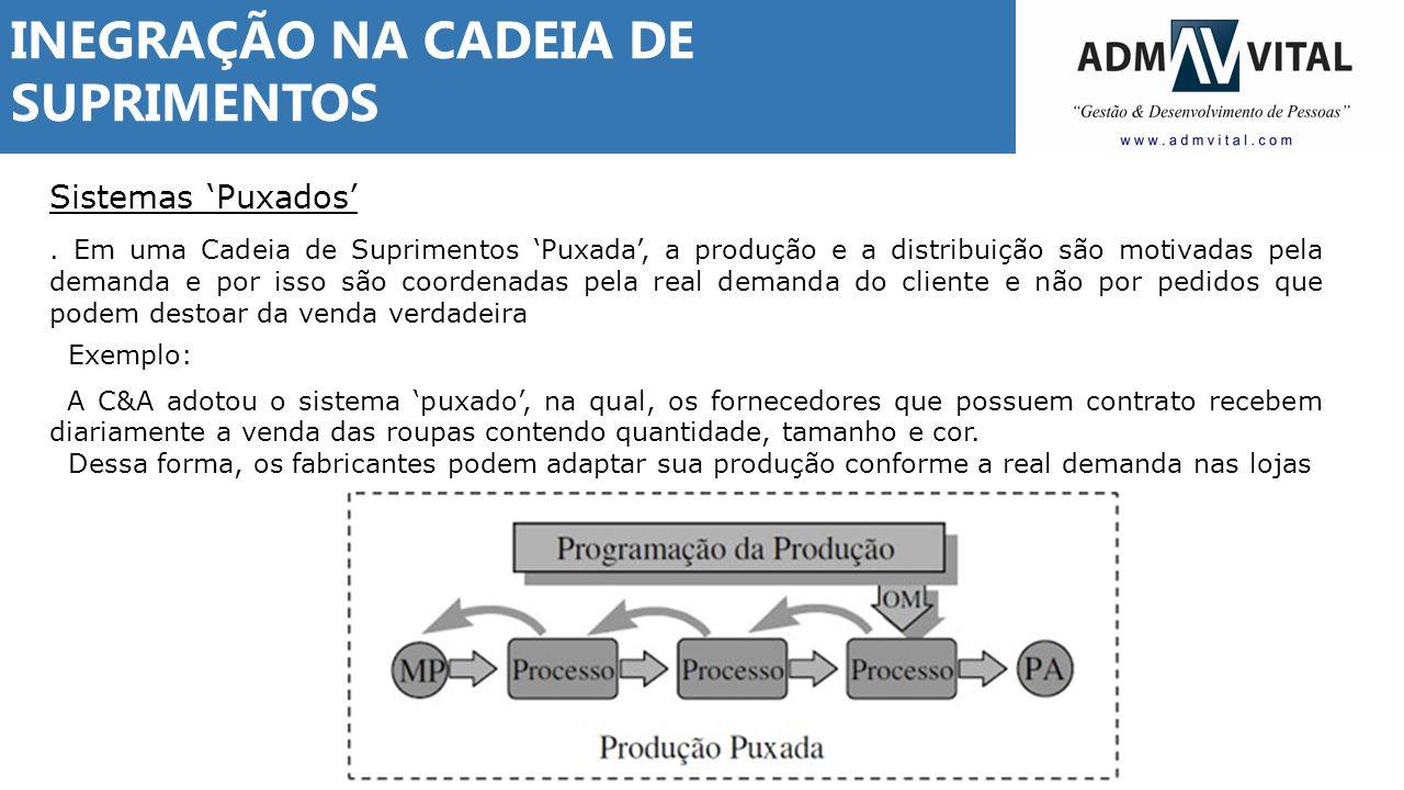 Sistemas 'Puxados'. Em uma Cadeia de Suprimentos 'Puxada', a produção e a distribuição são motivadas pela demanda e por isso são coordenadas pela real