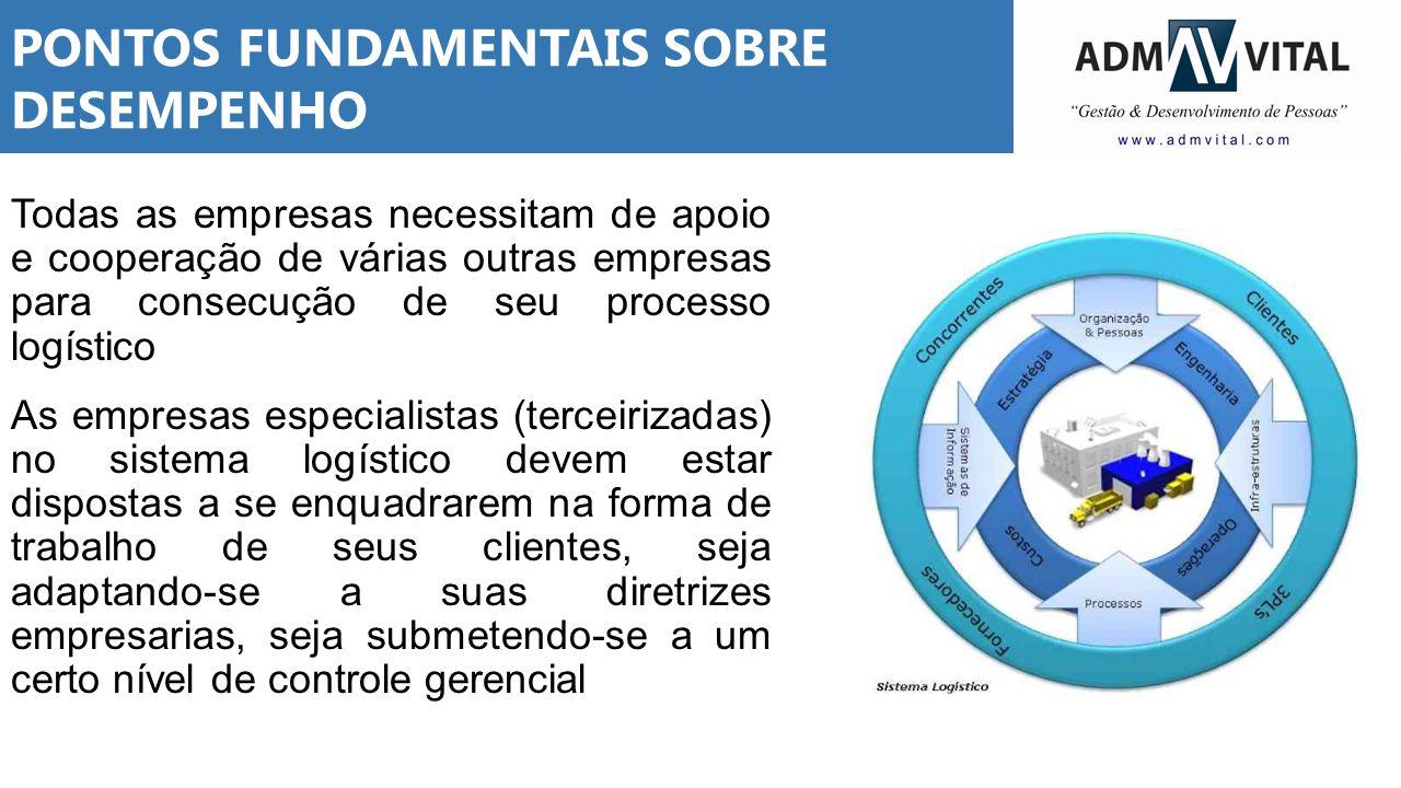 PONTOS FUNDAMENTAIS SOBRE DESEMPENHO Todas as empresas necessitam de apoio e cooperação de várias outras empresas para consecução de seu processo logí