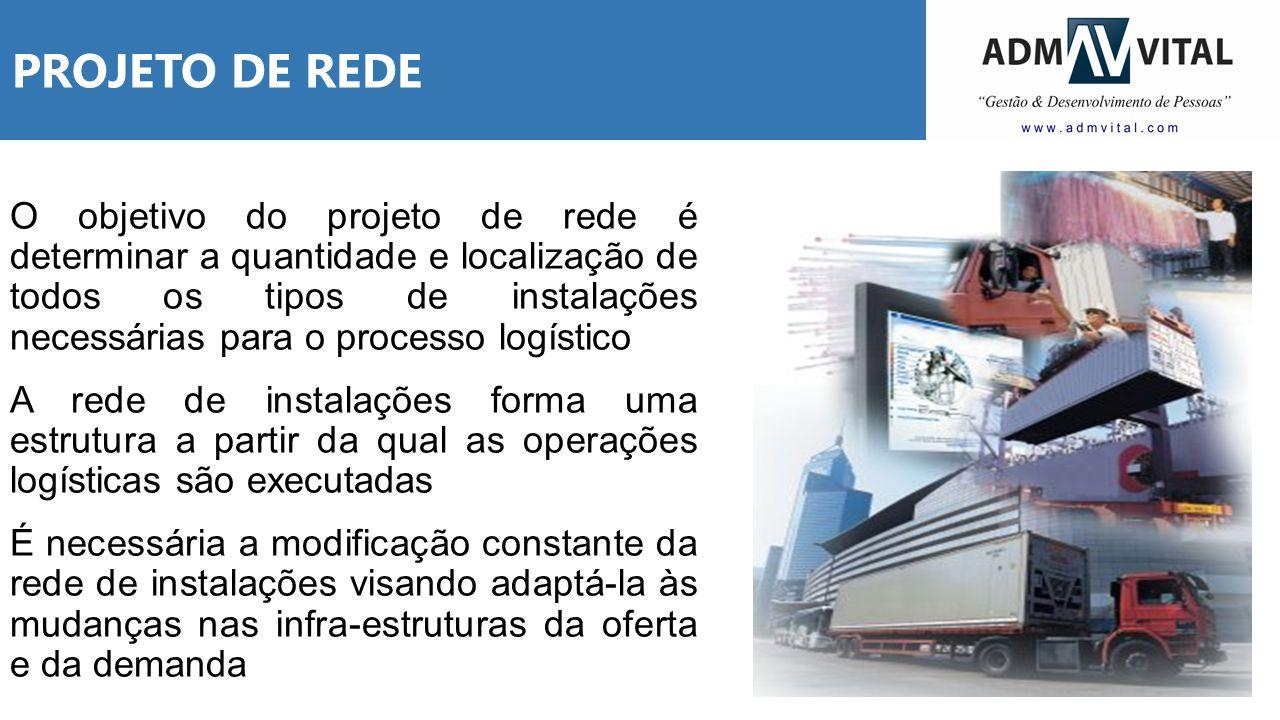 PROJETO DE REDE O objetivo do projeto de rede é determinar a quantidade e localização de todos os tipos de instalações necessárias para o processo log