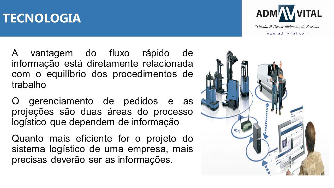 TECNOLOGIA A vantagem do fluxo rápido de informação está diretamente relacionada com o equilíbrio dos procedimentos de trabalho O gerenciamento de ped