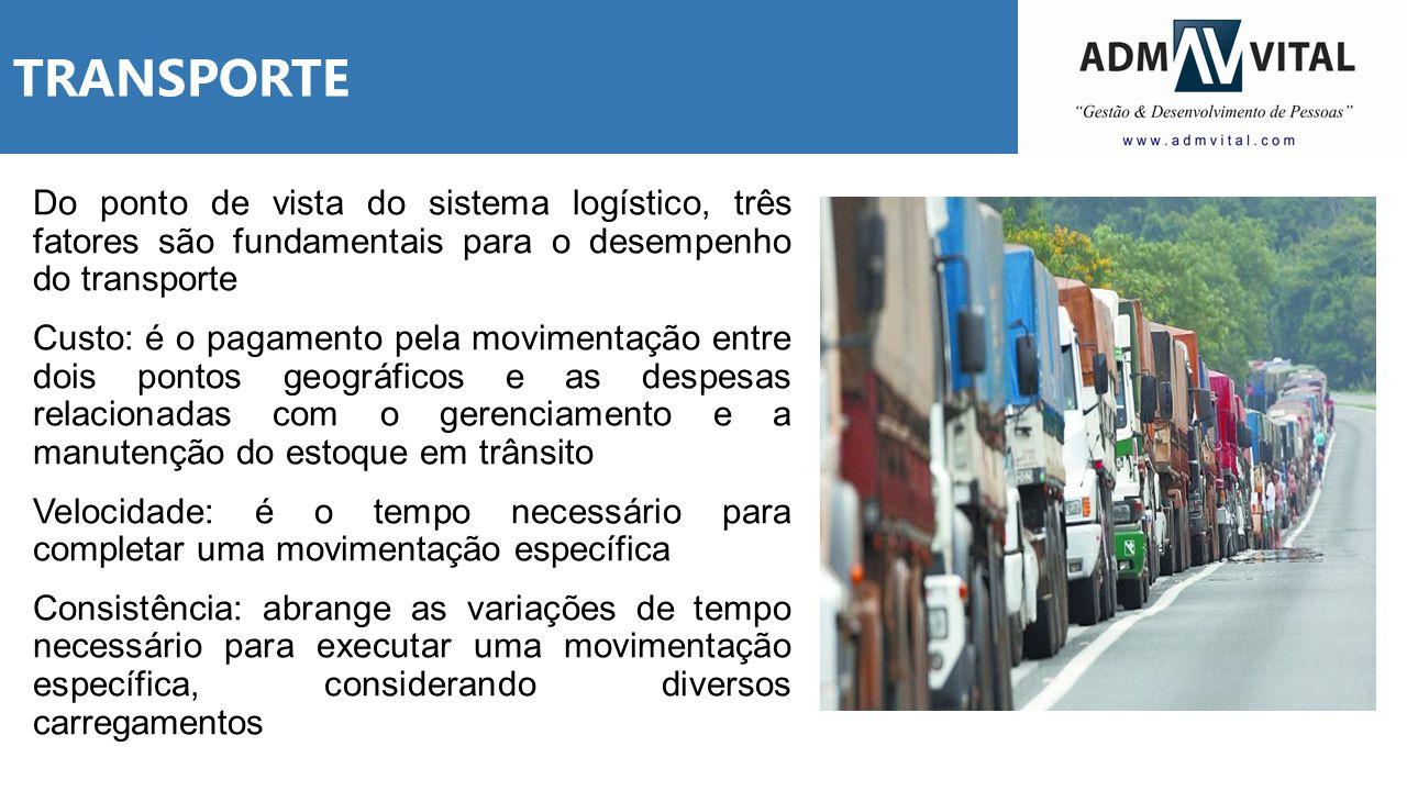 TRANSPORTE Do ponto de vista do sistema logístico, três fatores são fundamentais para o desempenho do transporte Custo: é o pagamento pela movimentaçã