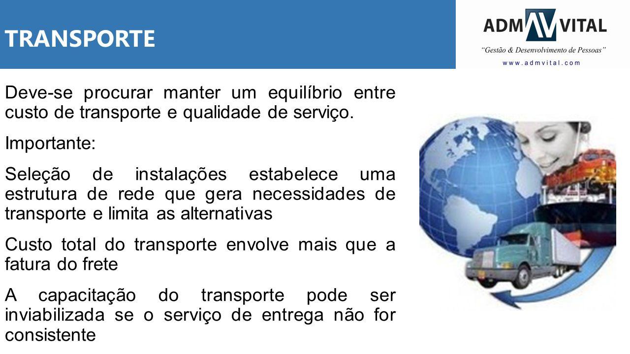 TRANSPORTE Deve-se procurar manter um equilíbrio entre custo de transporte e qualidade de serviço. Importante: Seleção de instalações estabelece uma e