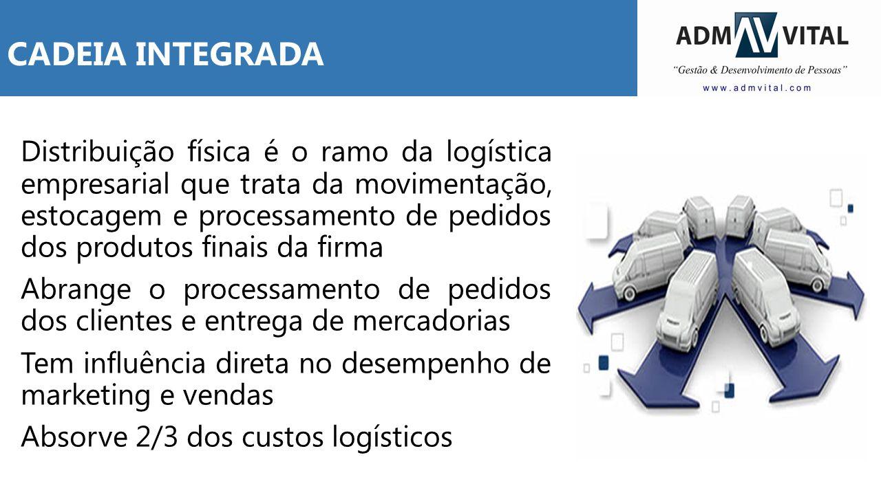 Distribuição física é o ramo da logística empresarial que trata da movimentação, estocagem e processamento de pedidos dos produtos finais da firma Abr