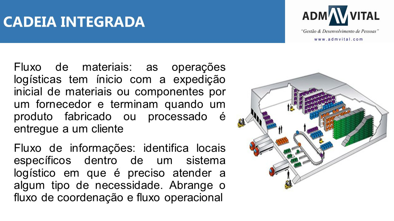 Fluxo de materiais: as operações logísticas tem ínicio com a expedição inicial de materiais ou componentes por um fornecedor e terminam quando um prod