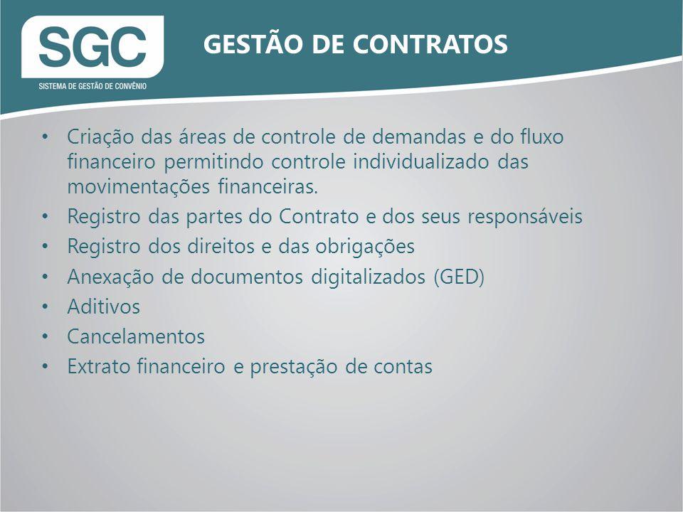 Criação das áreas de controle de demandas e do fluxo financeiro permitindo controle individualizado das movimentações financeiras. Registro das partes