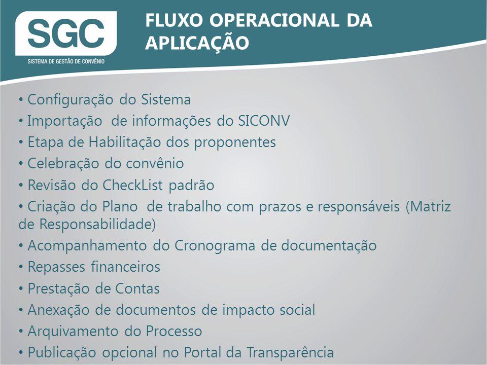 Configuração do Sistema Importação de informações do SICONV Etapa de Habilitação dos proponentes Celebração do convênio Revisão do CheckList padrão Cr