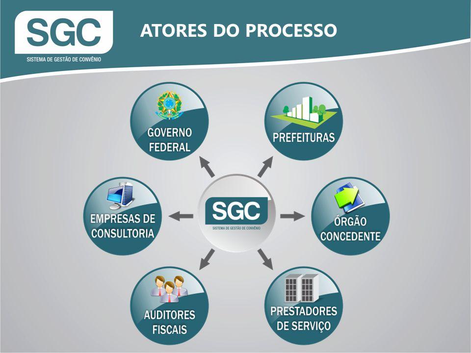 ATORES DO PROCESSO
