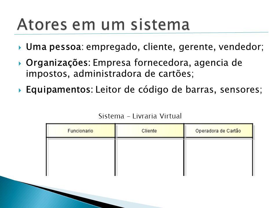  Uma pessoa: empregado, cliente, gerente, vendedor;  Organizações: Empresa fornecedora, agencia de impostos, administradora de cartões;  Equipament