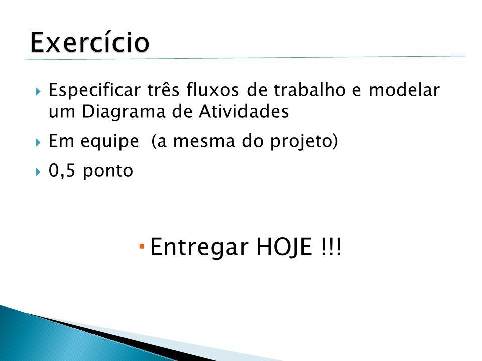  Especificar três fluxos de trabalho e modelar um Diagrama de Atividades  Em equipe (a mesma do projeto)  0,5 ponto  Entregar HOJE !!!