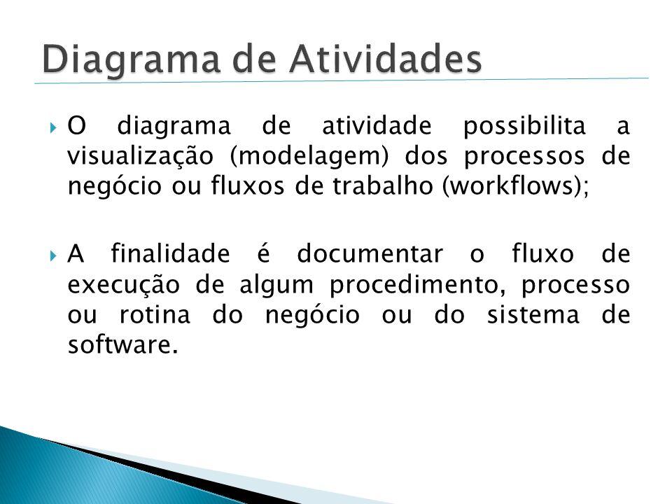  O diagrama de atividade possibilita a visualização (modelagem) dos processos de negócio ou fluxos de trabalho (workflows);  A finalidade é document