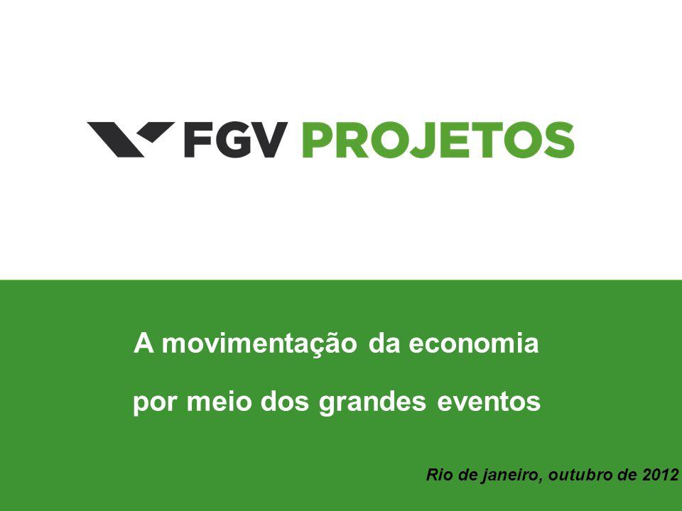 TÍTULO A movimentação da economia por meio dos grandes eventos Rio de janeiro, outubro de 2012