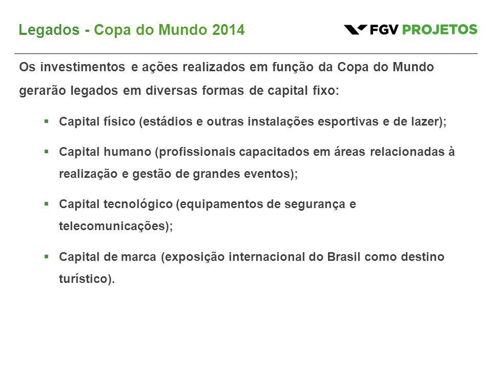 Legados - Copa do Mundo 2014 Os investimentos e ações realizados em função da Copa do Mundo gerarão legados em diversas formas de capital fixo:  Capi