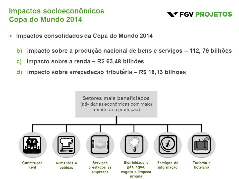 Impactos socioeconômicos Copa do Mundo 2014  Impactos consolidados da Copa do Mundo 2014d b) Impacto sobre a produção nacional de bens e serviços – 1