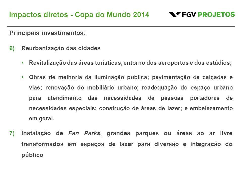 Impactos diretos - Copa do Mundo 2014 Principais investimentos: 6)Reurbanização das cidades Revitalização das áreas turísticas, entorno dos aeroportos