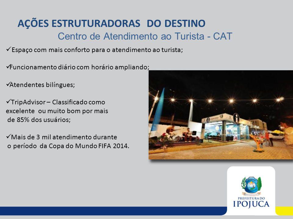 AÇÕES ESTRUTURADORAS DO DESTINO Centro de Atendimento ao Turista - CAT Espaço com mais conforto para o atendimento ao turista; Funcionamento diário co