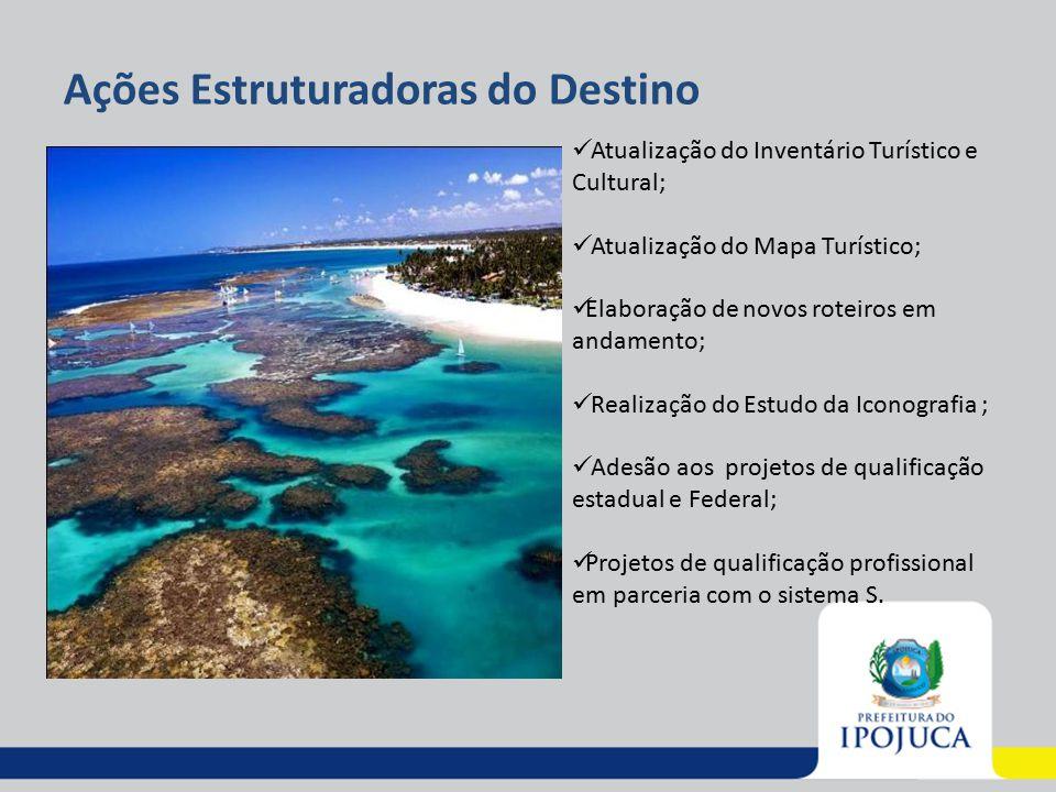 Ações Estruturadoras do Destino Atualização do Inventário Turístico e Cultural; Atualização do Mapa Turístico; Elaboração de novos roteiros em andamen
