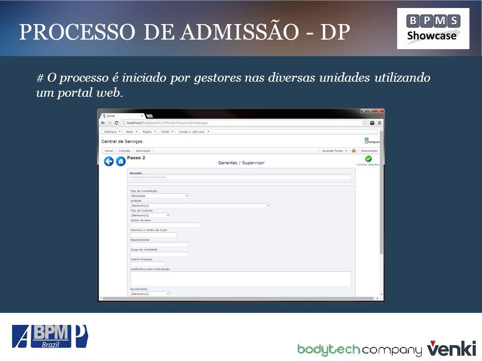 # O processo é iniciado por gestores nas diversas unidades utilizando um portal web. PROCESSO DE ADMISSÃO - DP