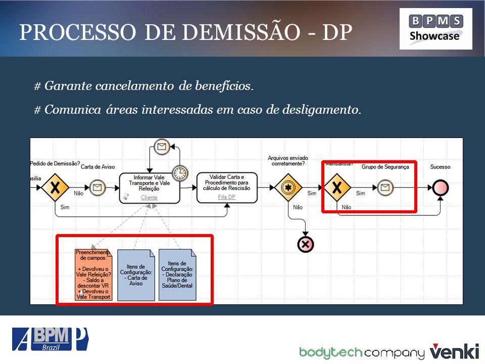 # Garante cancelamento de benefícios. # Comunica áreas interessadas em caso de desligamento. PROCESSO DE DEMISSÃO - DP