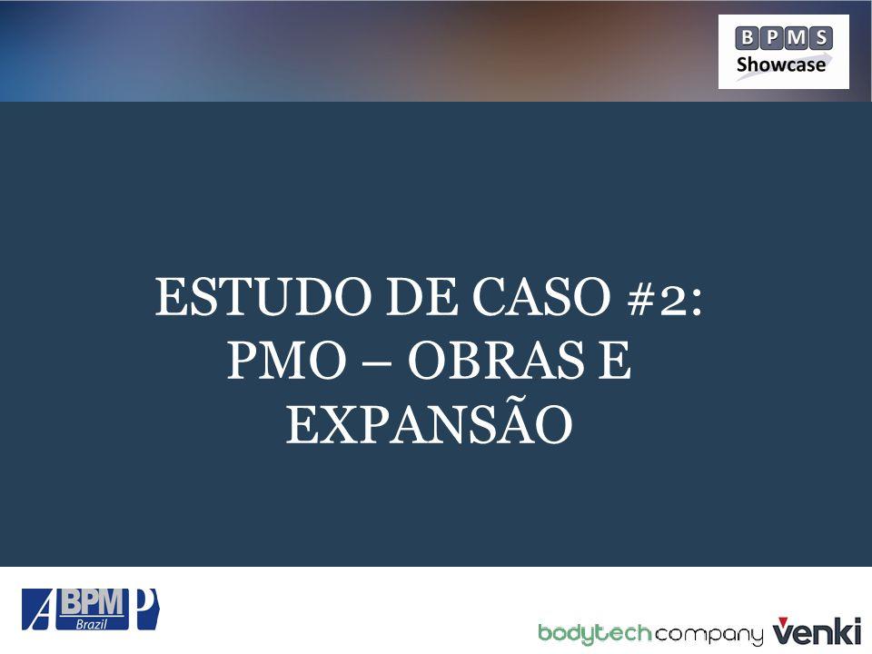 ESTUDO DE CASO #2: PMO – OBRAS E EXPANSÃO