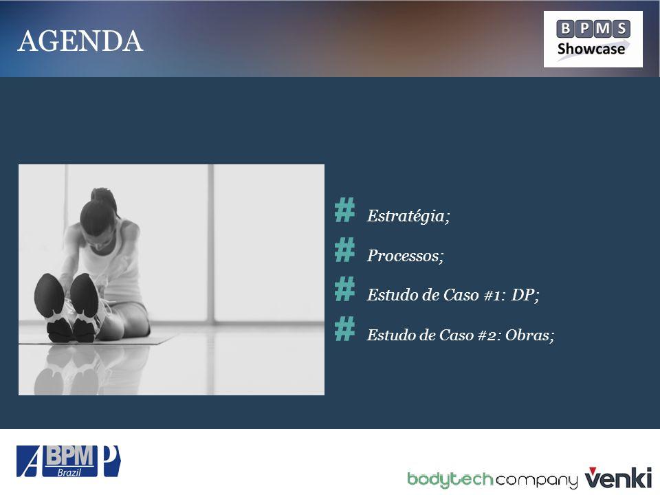 # Estratégia; # Processos; # Estudo de Caso #1: DP; # Estudo de Caso #2: Obras; AGENDA