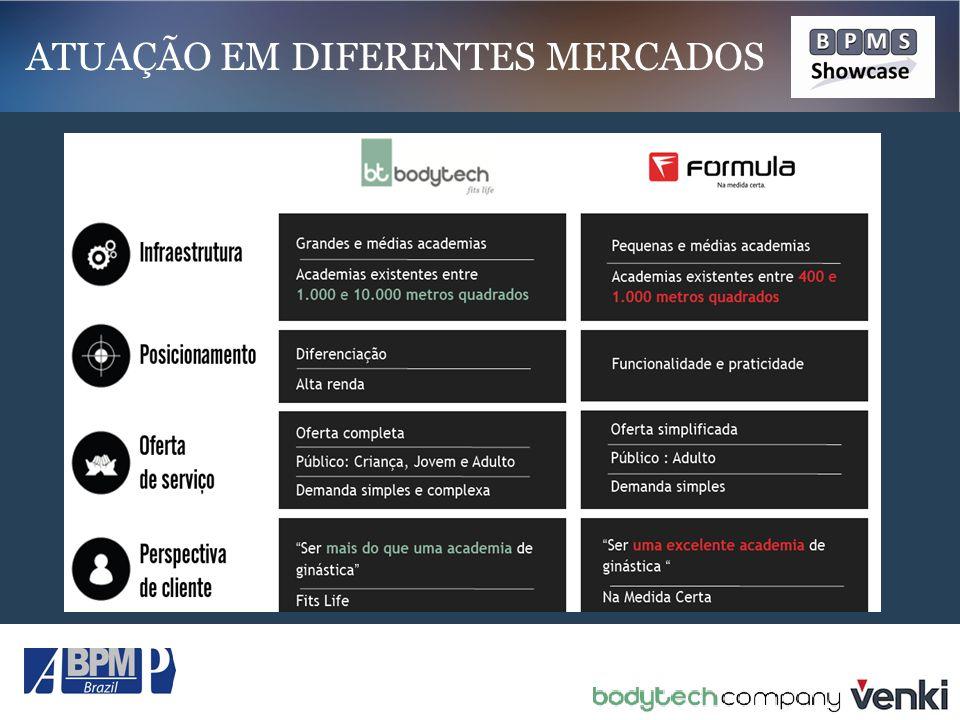 # Foram incluídos em vários processos recursos para follow up automático. PROCESSO DE DEMISSÃO - DP