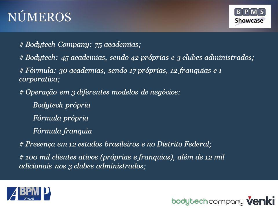 # Garante cancelamento de benefícios.# Comunica áreas interessadas em caso de desligamento.