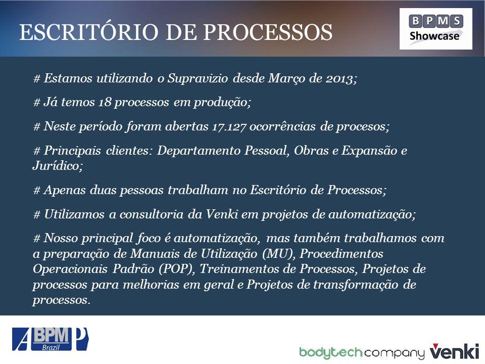 # Estamos utilizando o Supravizio desde Março de 2013; # Já temos 18 processos em produção; # Neste período foram abertas 17.127 ocorrências de proces
