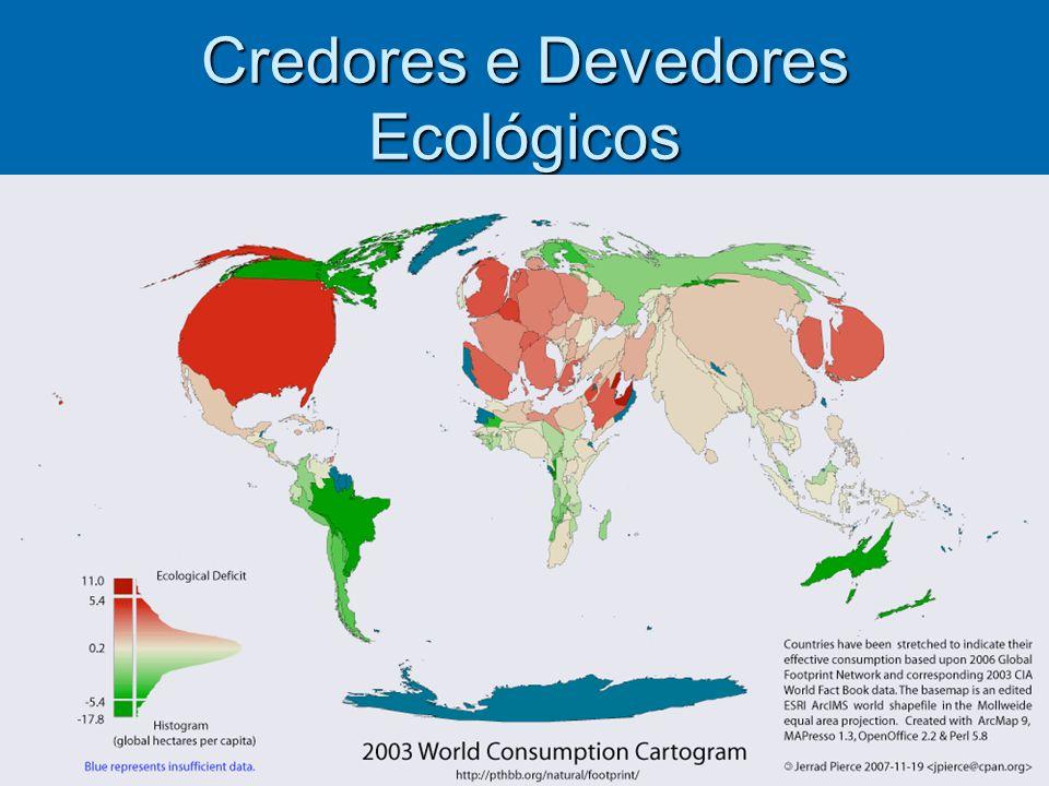 Credores e Devedores Ecológicos