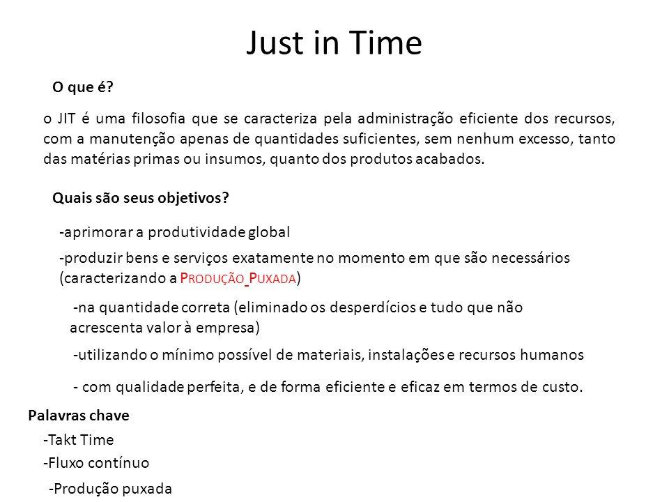 Just in Time Quais são seus objetivos.
