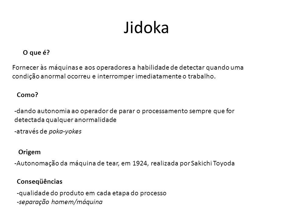 Jidoka O que é.