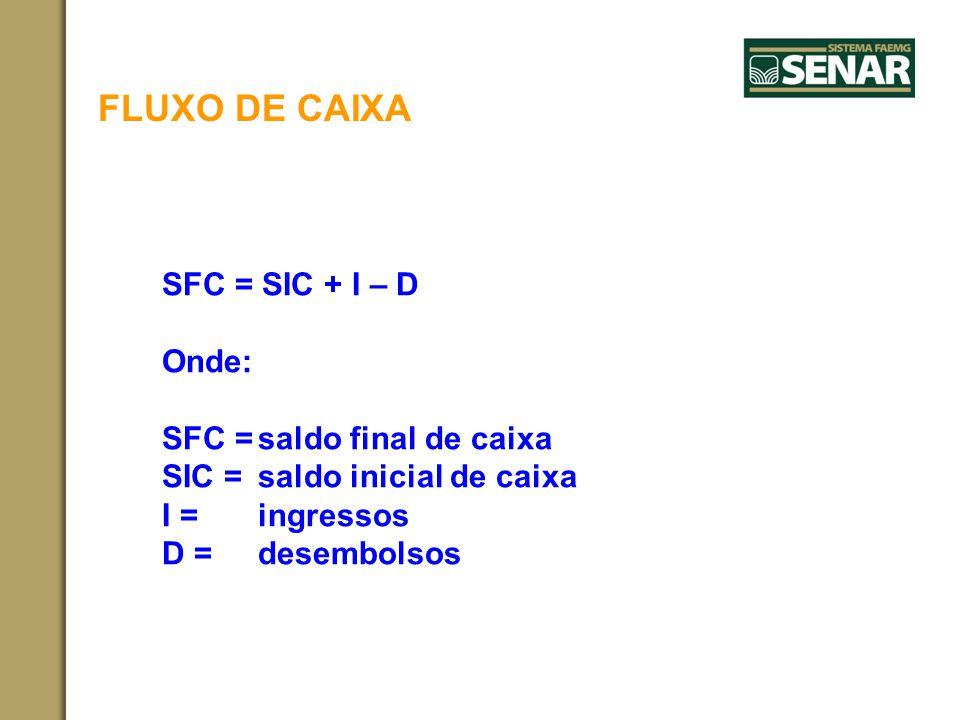 FLUXO DE CAIXA SFC = SIC + I – D Onde: SFC =saldo final de caixa SIC =saldo inicial de caixa I =ingressos D = desembolsos