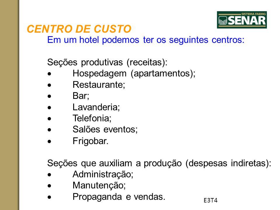 E3T4 CENTRO DE CUSTO Em um hotel podemos ter os seguintes centros: Seções produtivas (receitas):  Hospedagem (apartamentos);  Restaurante;  Bar; 