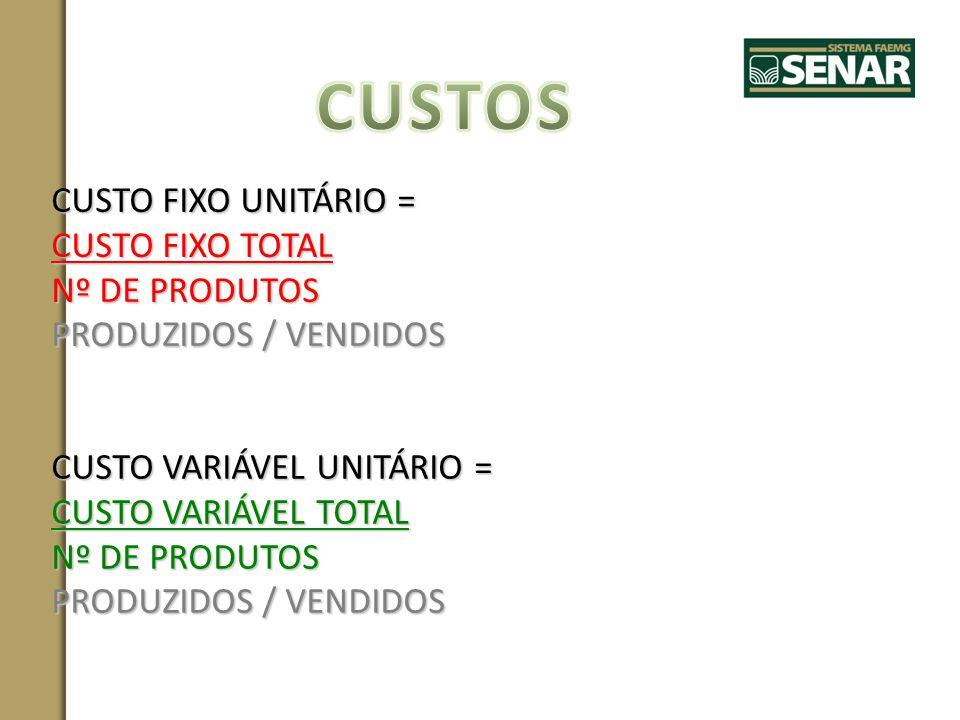 CUSTO FIXO UNITÁRIO = CUSTO FIXO TOTAL Nº DE PRODUTOS PRODUZIDOS / VENDIDOS CUSTO VARIÁVEL UNITÁRIO = CUSTO VARIÁVEL TOTAL Nº DE PRODUTOS PRODUZIDOS /