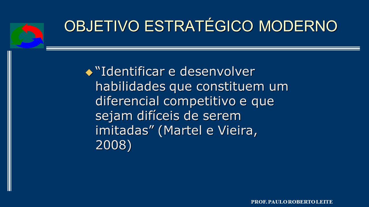 """PROF. PAULO ROBERTO LEITE OBJETIVO ESTRATÉGICO MODERNO  """"Identificar e desenvolver habilidades que constituem um diferencial competitivo e que sejam"""