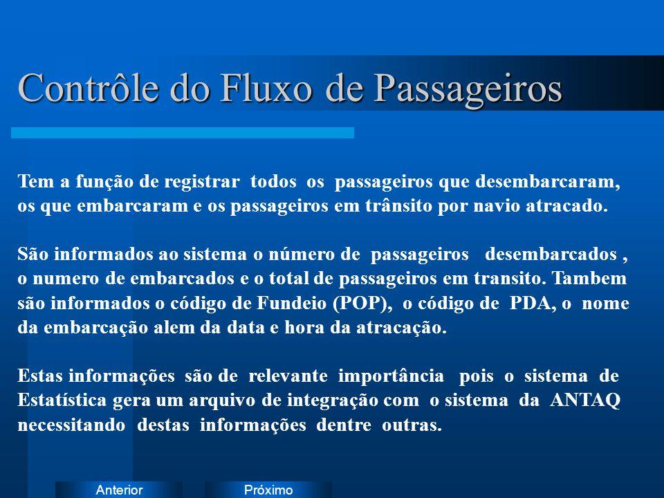 PróximoAnterior Contrôle do Fluxo de Passageiros Tem a função de registrar todos os passageiros que desembarcaram, os que embarcaram e os passageiros